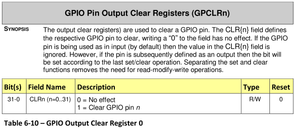 GPIO Output Clear Register 0.png