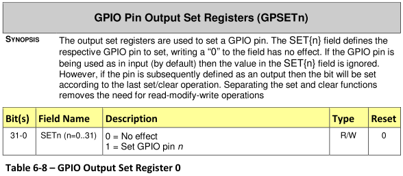 GPIO Output Set Register 0.png