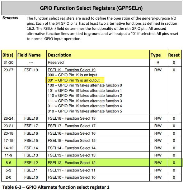 GPIO Function Select Registers.png