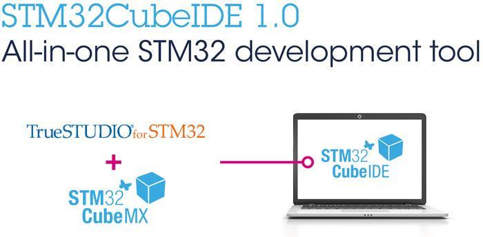 en.STM32CubeIDE.jpg