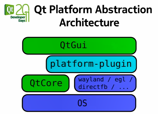 QPA_Architecture.png