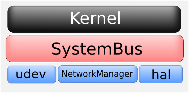 figure2-systembus.png